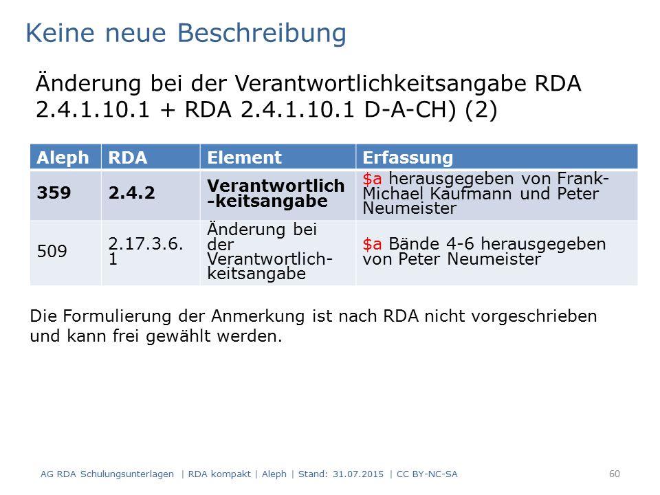AG RDA Schulungsunterlagen | RDA kompakt | Aleph | Stand: 31.07.2015 | CC BY-NC-SA 60 AlephRDAElementErfassung 3592.4.2 Verantwortlich -keitsangabe $a herausgegeben von Frank- Michael Kaufmann und Peter Neumeister 509 2.17.3.6.