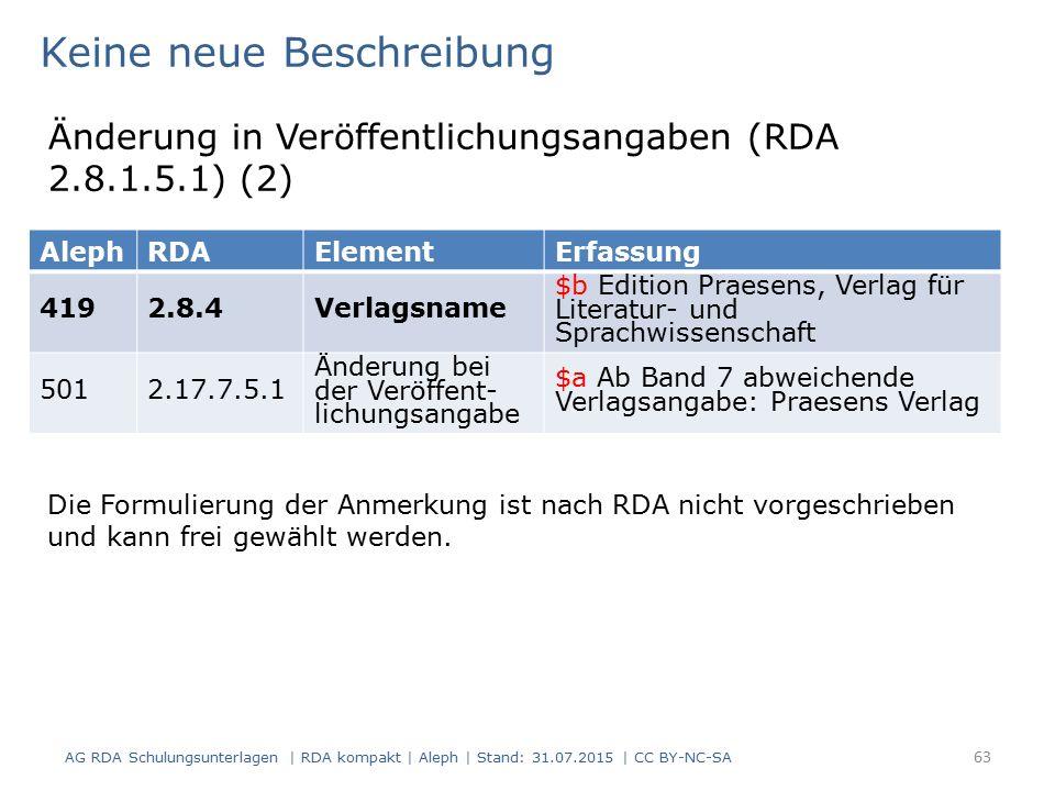 AG RDA Schulungsunterlagen | RDA kompakt | Aleph | Stand: 31.07.2015 | CC BY-NC-SA 63 AlephRDAElementErfassung 4192.8.4Verlagsname $b Edition Praesens, Verlag für Literatur- und Sprachwissenschaft 5012.17.7.5.1 Änderung bei der Veröffent- lichungsangabe $a Ab Band 7 abweichende Verlagsangabe: Praesens Verlag Keine neue Beschreibung Änderung in Veröffentlichungsangaben (RDA 2.8.1.5.1) (2) Die Formulierung der Anmerkung ist nach RDA nicht vorgeschrieben und kann frei gewählt werden.
