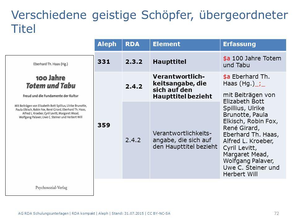 72 AlephRDAElementErfassung 3312.3.2Haupttitel $a 100 Jahre Totem und Tabu 359 2.4.2 Verantwortlich- keitsangabe, die sich auf den Haupttitel bezieht $a Eberhard Th.