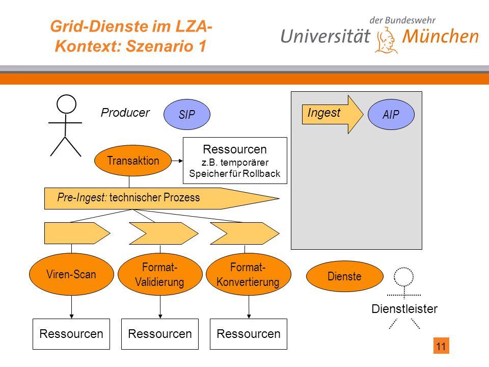 11 Grid-Dienste im LZA- Kontext: Szenario 1 Producer Ressourcen Dienstleister Viren-Scan Format- Konvertierung Format- Validierung Ressourcen Transaktion Ressourcen z.B.
