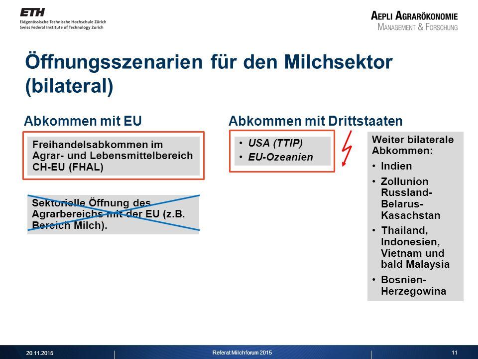 11 Öffnungsszenarien für den Milchsektor (bilateral) Freihandelsabkommen im Agrar- und Lebensmittelbereich CH-EU (FHAL) Sektorielle Öffnung des Agrarb