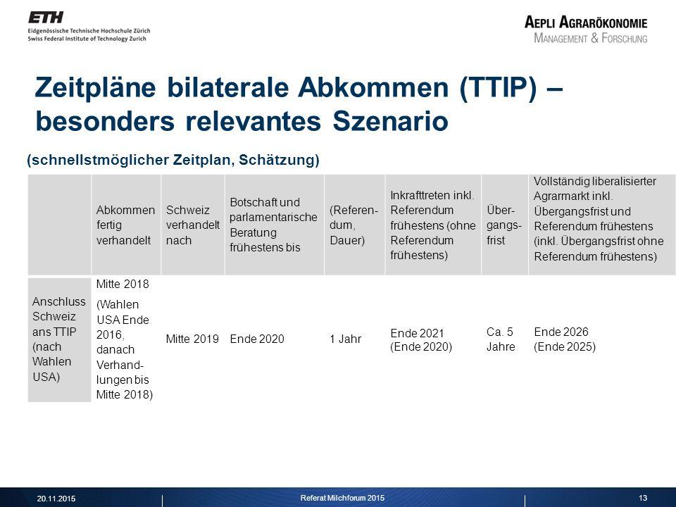 13 Zeitpläne bilaterale Abkommen (TTIP) – besonders relevantes Szenario Abkommen fertig verhandelt Schweiz verhandelt nach Botschaft und parlamentaris