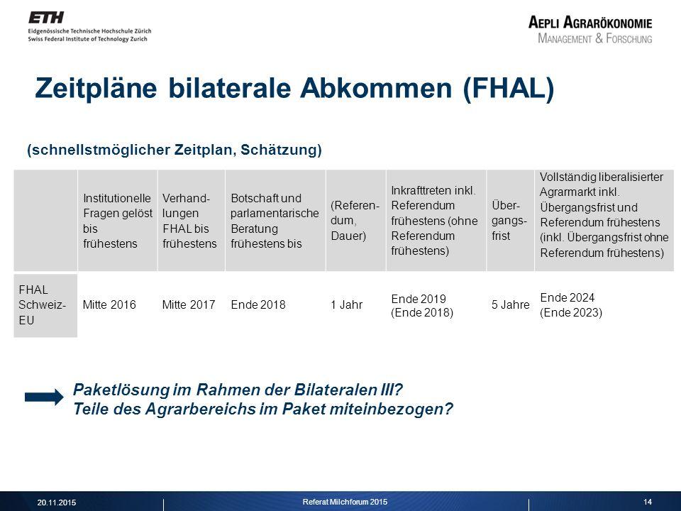 14 Zeitpläne bilaterale Abkommen (FHAL) (schnellstmöglicher Zeitplan, Schätzung) Institutionelle Fragen gelöst bis frühestens Verhand- lungen FHAL bis