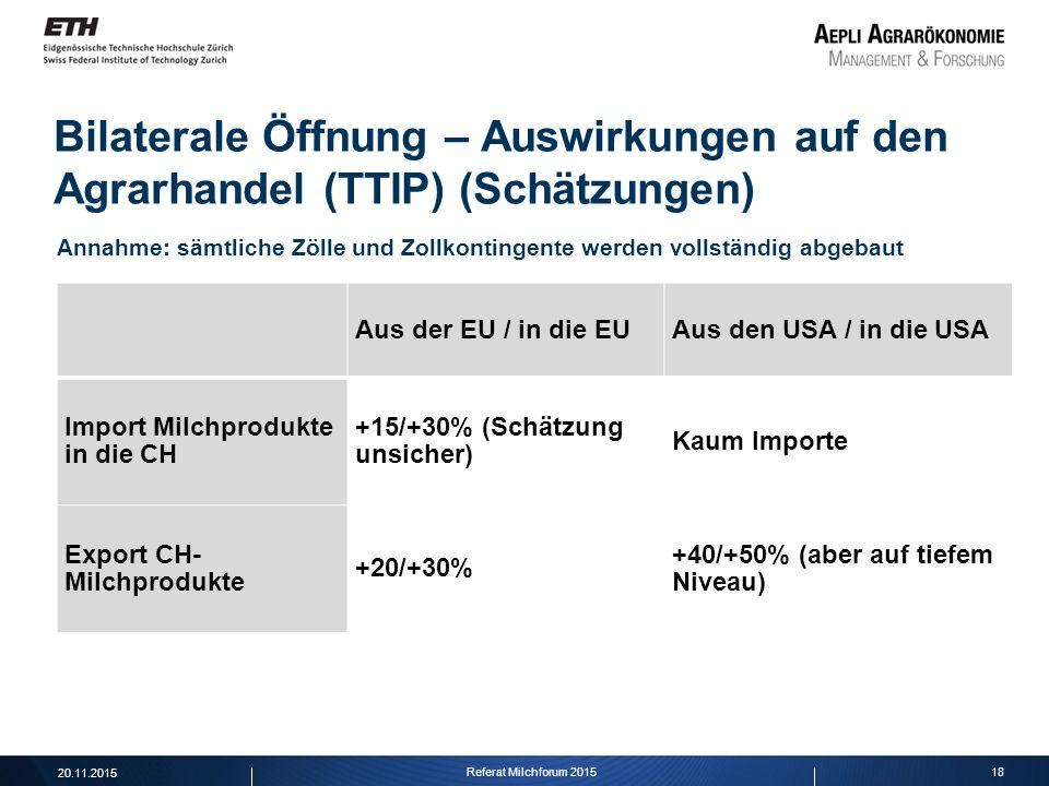 18 Bilaterale Öffnung – Auswirkungen auf den Agrarhandel (TTIP) (Schätzungen) Aus der EU / in die EUAus den USA / in die USA Import Milchprodukte in d