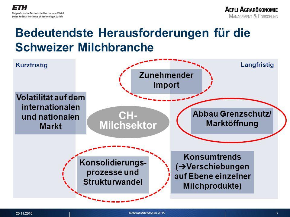 3 Bedeutendste Herausforderungen für die Schweizer Milchbranche CH- Milchsektor Zunehmender Import Volatilität auf dem internationalen und nationalen