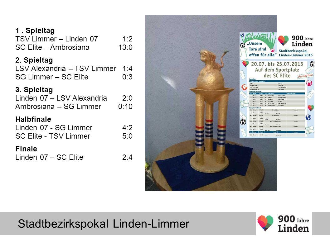 Stadtbezirkspokal Linden-Limmer 1.Spieltag TSV Limmer – Linden 07 1:2 SC Elite – Ambrosiana13:0 2.