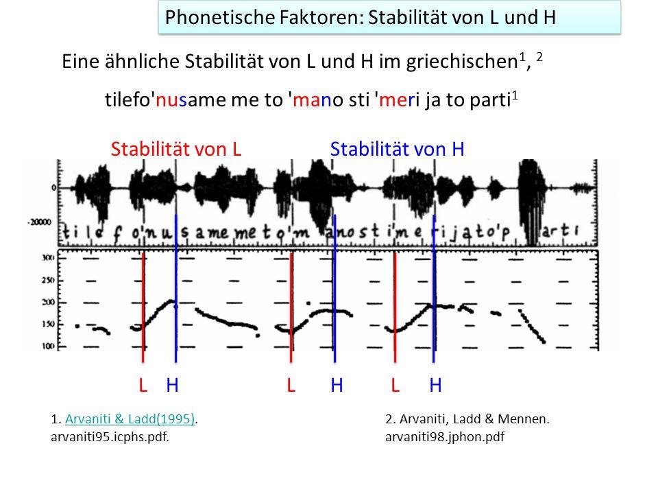 In Kontexten ohne tonale Abstoßung und ohne folgende Wortgrenzen wird auch H laut einiger Studien stabil mit dem Konsonant nach der primär betonten Silbe des akzentuierten Wortes synchronisiert 1.