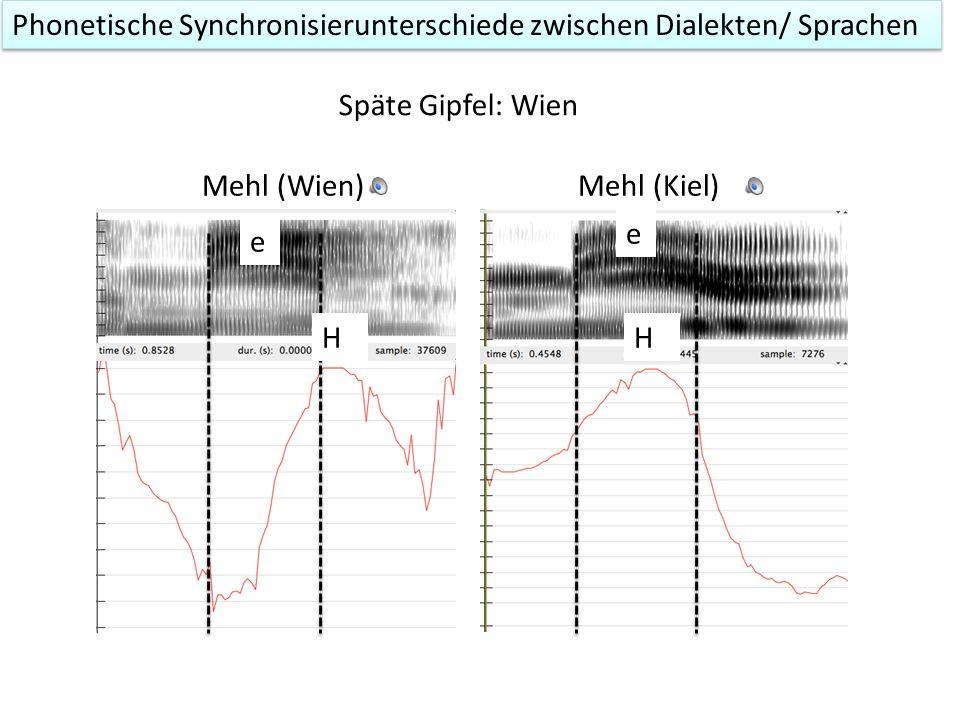 Endlich Nordwind Kampf auf ɛɔ a H H H Späte Gipfel: bayerisch Phonetische Synchronisierunterschiede zwischen Dialekten/ Sprachen