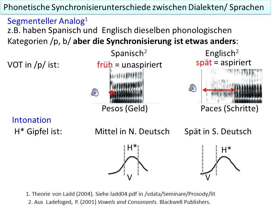 Daher L+H* N. Deutsch vs. L*+H S. Deutsch. Die Antwort bleibt ungeklärt.