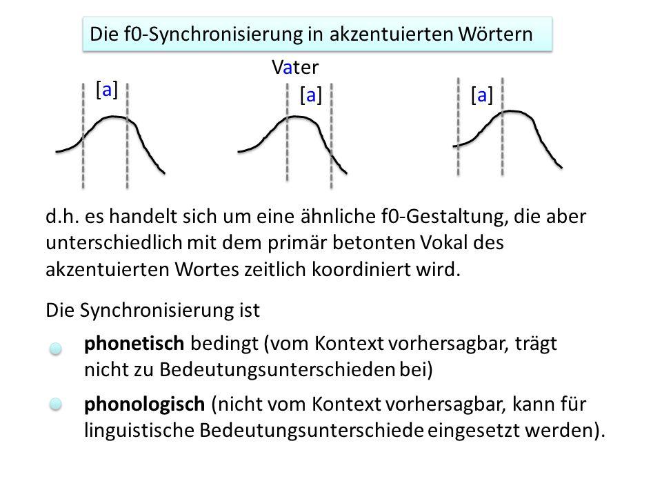 Ente = /anden/, Akzent I Geist = /anden/, Akzent II H-Gipfel im /a/ H-Gipfel nach dem /a/ Synchronisierung und Lexikalischer Tonakzent im Schwedischen Bruce (1977) 1 : die zeitliche Synchronisierung differenziert zwei verschiedene lexikalische Tonakzente in einigen schwedischen Varietäten 2.