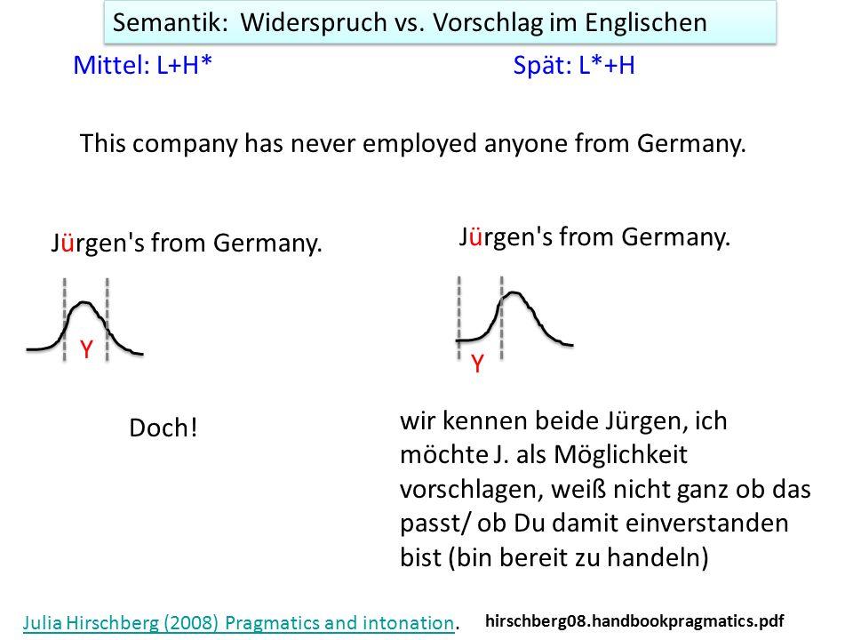 Semantik der Gipfelsynchronisierung und kategoriale Wahrnehmung Abrupte Änderung in der Identifikation passt der Satz zum Kontext.