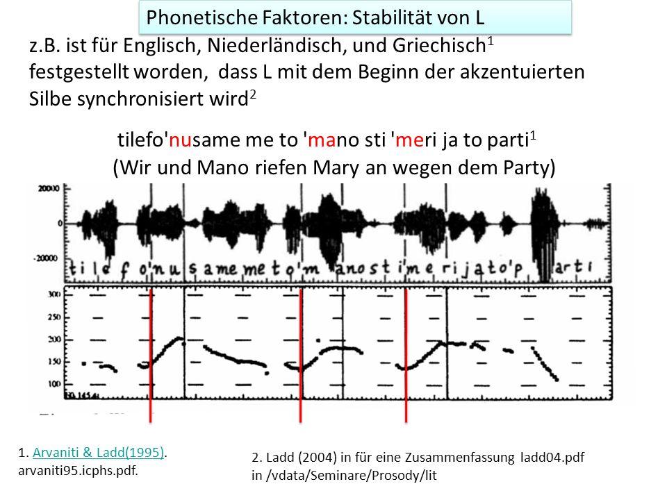 langsam schnell LHLH nomnom Solche Ergebnisse 1 : widersprechen dem Ansatz der niederländischen Schule (Woche 3), dass die Dauer von Konturen (wie Anstieg) trotz Geschwindigkeitsänderungen konstant bleibt deuten ferner darauf hin, dass die Intonation nicht durch Konturen sondern durch verankerte Tonziele wie L und H geplant wird.