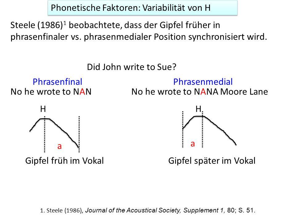 Phonetische Faktoren: Variabilität von H Steele (1986) 1 beobachtete, dass der Gipfel früher in phrasenfinaler vs.