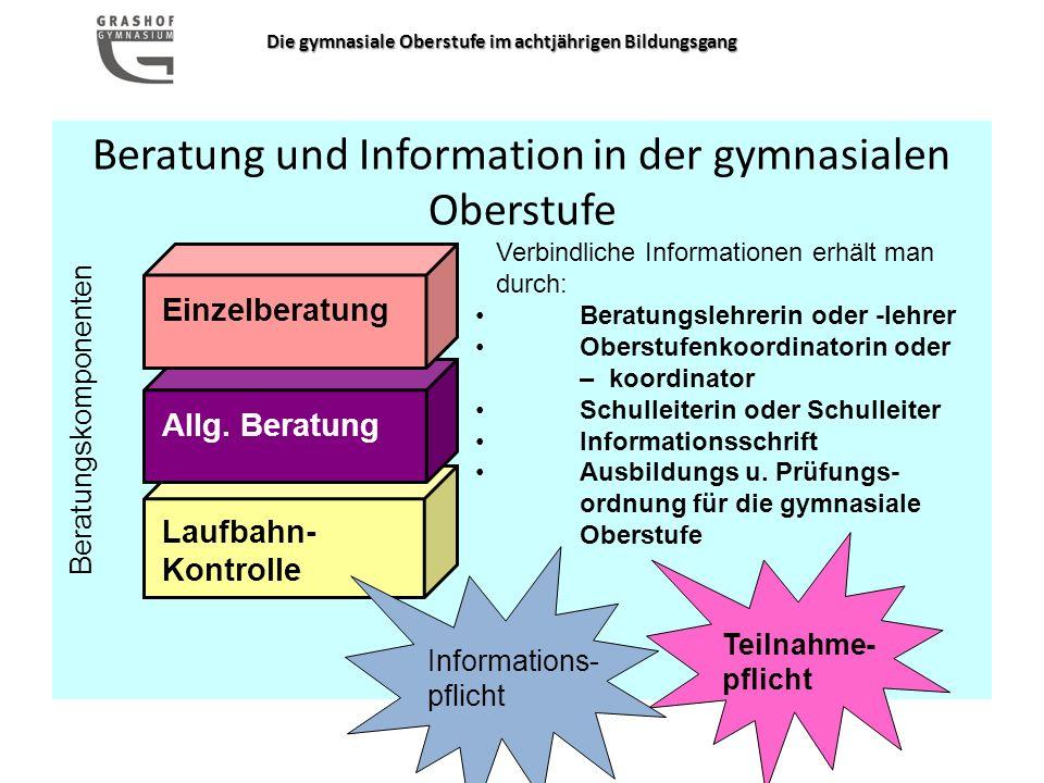 Die gymnasiale Oberstufe im achtjährigen Bildungsgang Beratung und Information in der gymnasialen Oberstufe Beratungskomponenten Einzelberatung Allg.