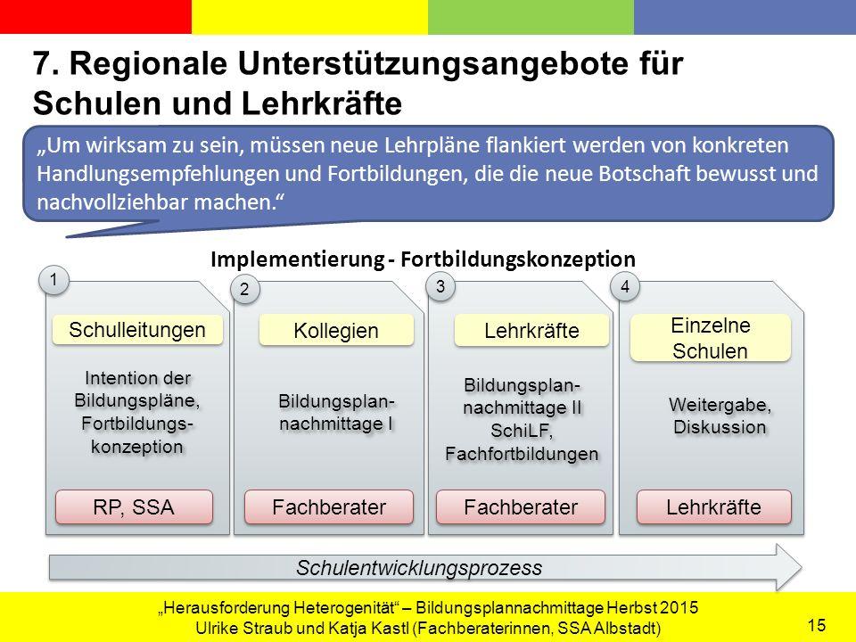 """""""Herausforderung Heterogenität – Bildungsplannachmittage Herbst 2015 Ulrike Straub und Katja Kastl (Fachberaterinnen, SSA Albstadt) 15 7."""