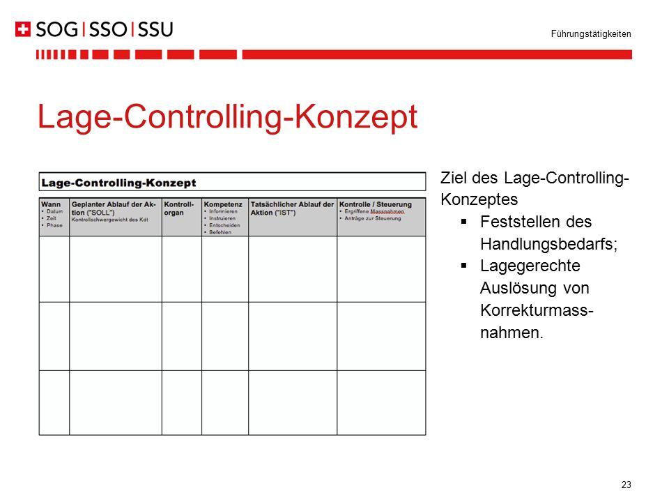 23 Führungstätigkeiten Lage-Controlling-Konzept Ziel des Lage-Controlling- Konzeptes  Feststellen des Handlungsbedarfs;  Lagegerechte Auslösung von
