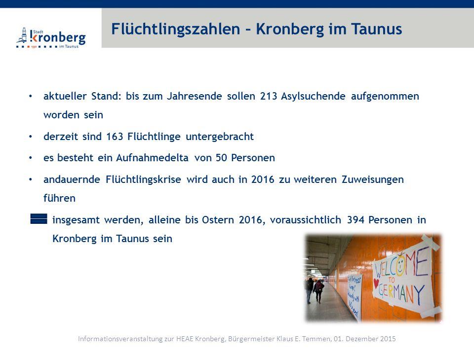 Unterkünfte für Flüchtlinge in Kronberg (Ist) Informationsveranstaltung zur HEAE Kronberg, Bürgermeister Klaus E.
