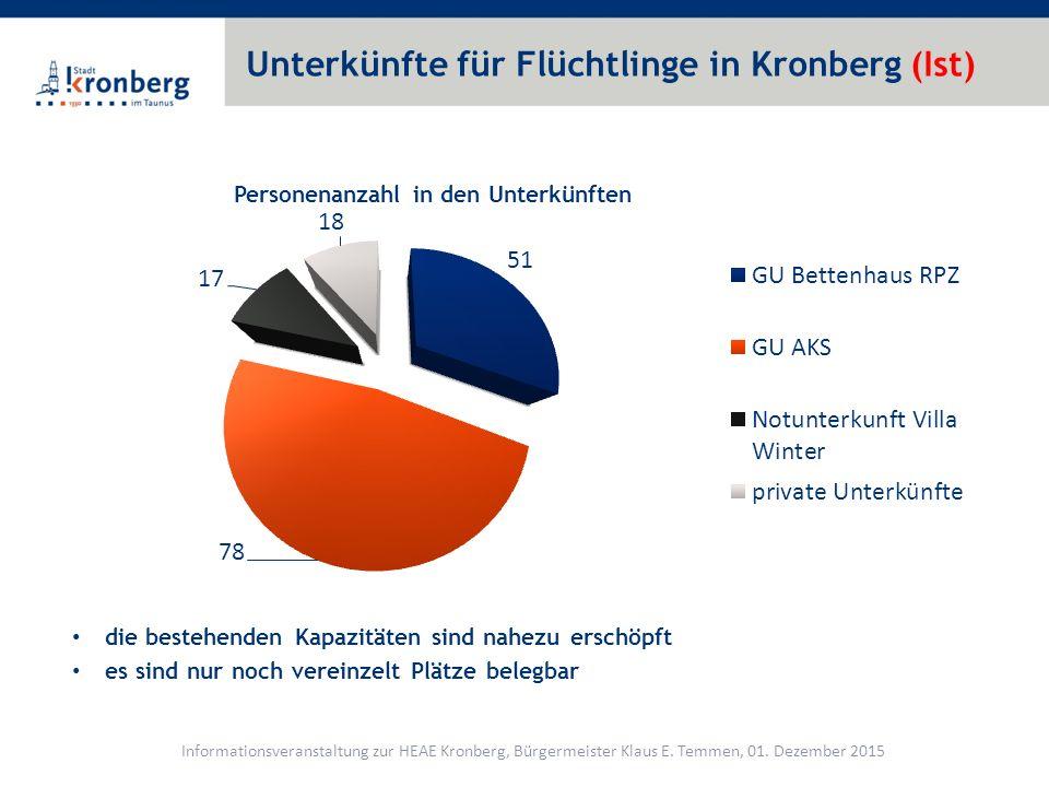Nationalitäten in Kronberg im Taunus Informationsveranstaltung zur HEAE Kronberg, Bürgermeister Klaus E.