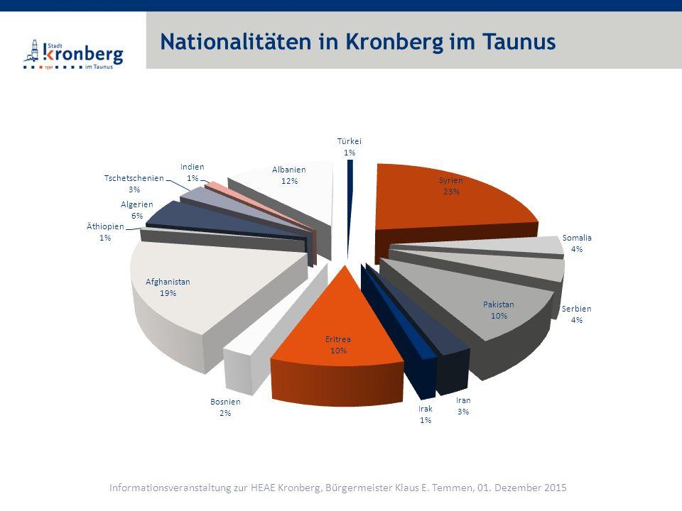 Geplante Unterkünfte in Kronberg im Taunus Informationsveranstaltung zur HEAE Kronberg, Bürgermeister Klaus E.