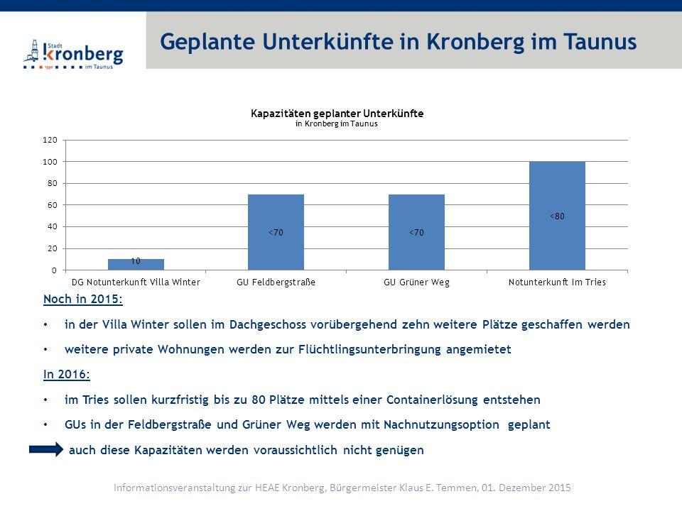 """Aktuelle Entwicklungen der Rotkreuz Campus in Kronberg im Taunus wird zur Unterbringung von unbegleiteten, minderjährigen Flüchtlingen (umA) genutzt insgesamt sind 45 Plätze vorgesehen, von denen bis dato 16 belegt sind; eine Anrechnung der Minderjährigen auf die """"Erwachsenen-Zuteilungsquote der Kommunen ist nicht vorgesehen das Land Hessen wird voraussichtlich ab Mitte Dezember eine Außenstelle der Hessischen Erstaufnahmeeinrichtung in Gießen (HEAE) für bis zu 600 Flüchtlinge auf dem ehemaligen Gelände des Schulungszentrums der Deutschen Bank eröffnen nachfolgende Themenliste wurde am 12.11."""