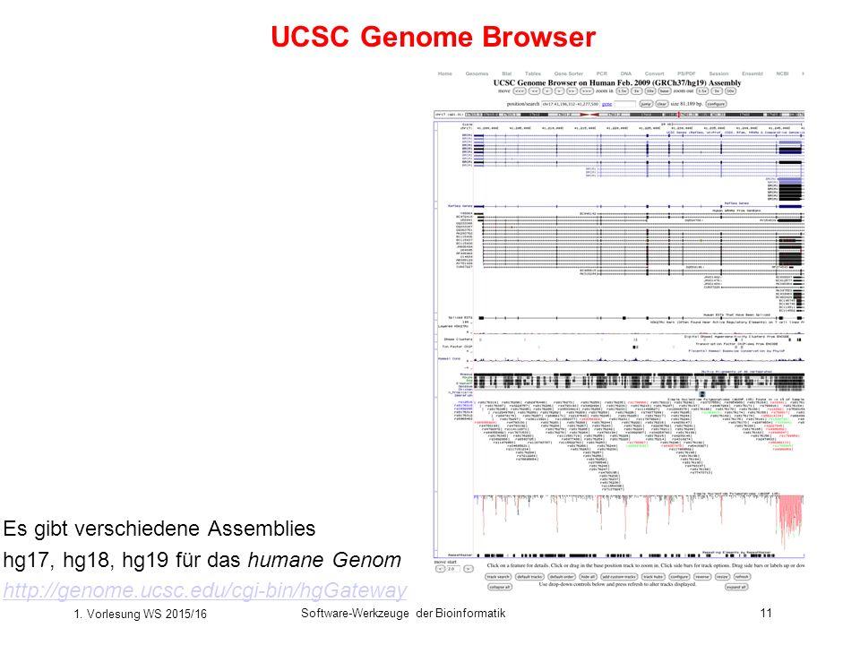 1. Vorlesung WS 2015/16 Software-Werkzeuge der Bioinformatik11 Es gibt verschiedene Assemblies hg17, hg18, hg19 für das humane Genom http://genome.ucs