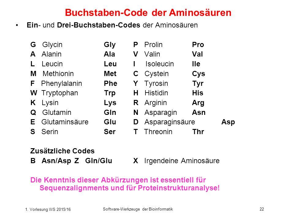 1. Vorlesung WS 2015/16 Software-Werkzeuge der Bioinformatik22 Ein- und Drei-Buchstaben-Codes der Aminosäuren G GlycinGlyP ProlinPro A AlaninAlaV Vali