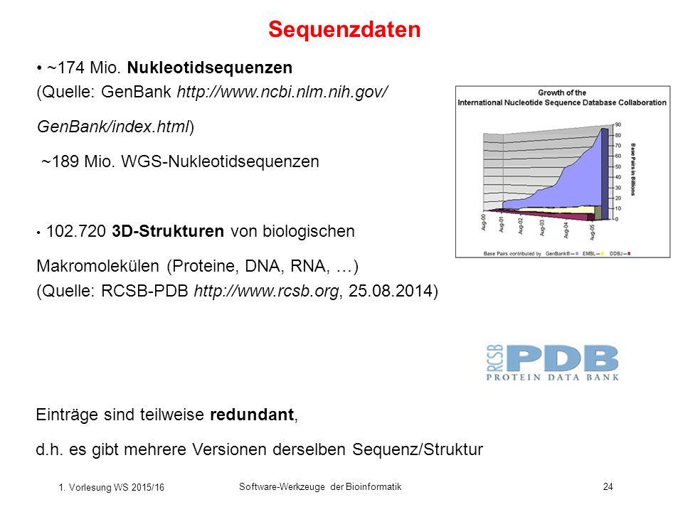 1. Vorlesung WS 2015/16 Software-Werkzeuge der Bioinformatik24 Einträge sind teilweise redundant, d.h. es gibt mehrere Versionen derselben Sequenz/Str