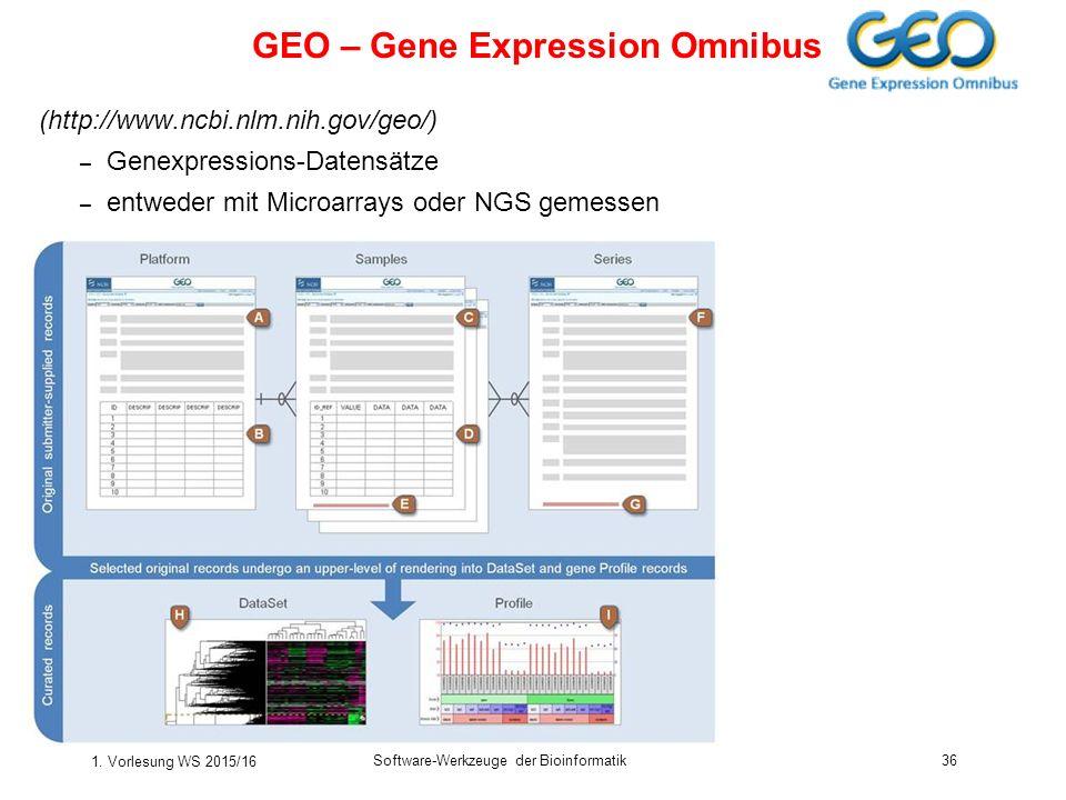 1. Vorlesung WS 2015/16 Software-Werkzeuge der Bioinformatik36 (http://www.ncbi.nlm.nih.gov/geo/) – Genexpressions-Datensätze – entweder mit Microarra