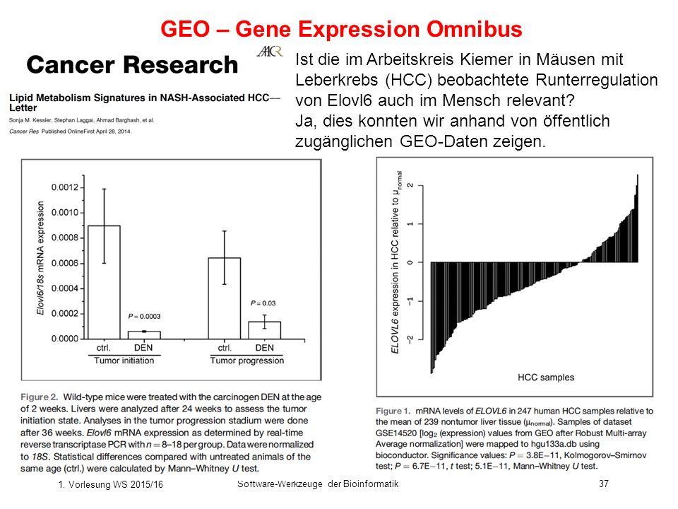 1. Vorlesung WS 2015/16 Software-Werkzeuge der Bioinformatik37 GEO – Gene Expression Omnibus Ist die im Arbeitskreis Kiemer in Mäusen mit Leberkrebs (