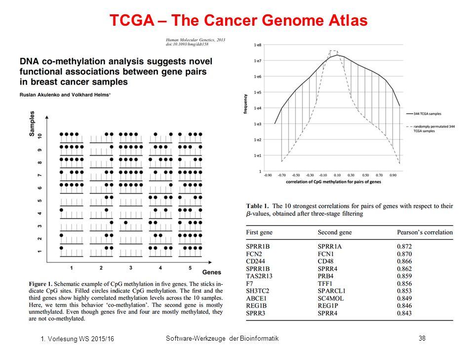 1. Vorlesung WS 2015/16 Software-Werkzeuge der Bioinformatik38 TCGA – The Cancer Genome Atlas
