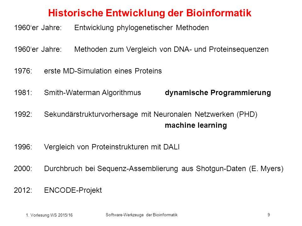 1. Vorlesung WS 2015/16 Software-Werkzeuge der Bioinformatik9 Historische Entwicklung der Bioinformatik 1960'er Jahre:Entwicklung phylogenetischer Met