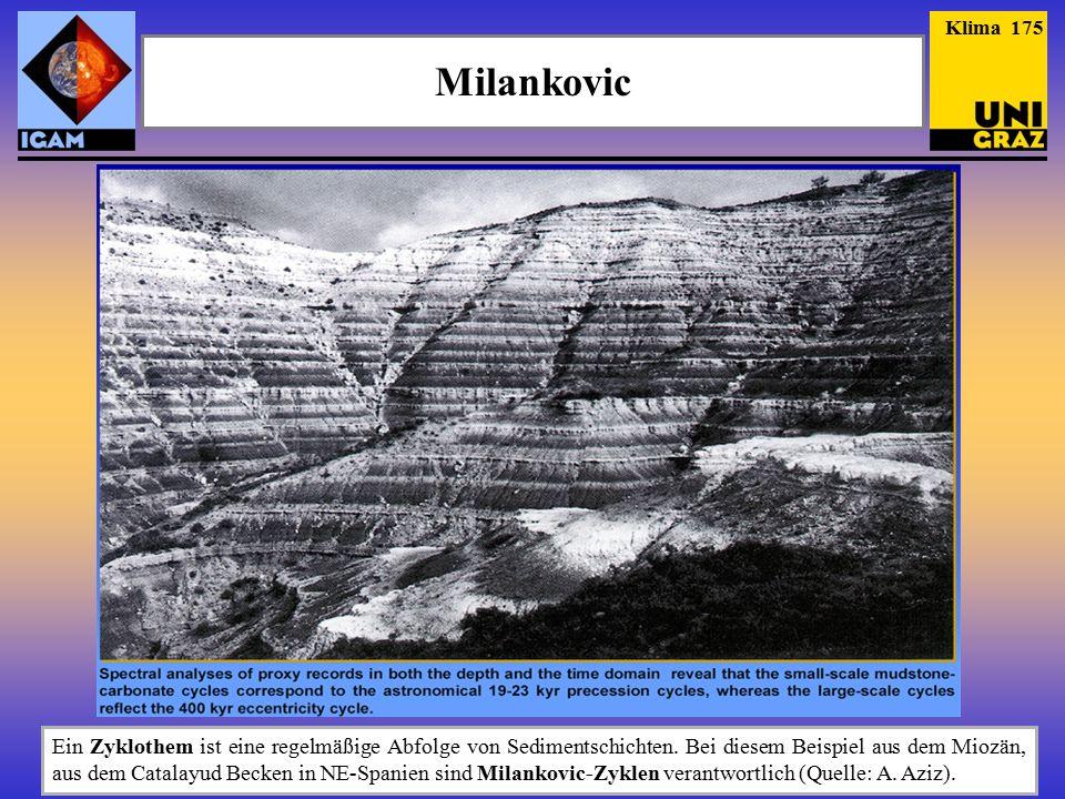 Milankovic Ein Zyklothem ist eine regelmäßige Abfolge von Sedimentschichten.
