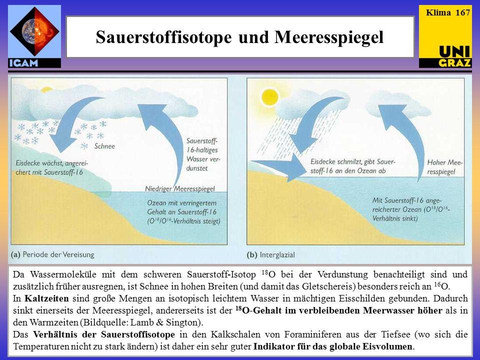 Sauerstoffisotope und Meeresspiegel Da Wassermoleküle mit dem schweren Sauerstoff-Isotop 18 O bei der Verdunstung benachteiligt sind und zusätzlich früher ausregnen, ist Schnee in hohen Breiten (und damit das Gletschereis) besonders reich an 16 O.