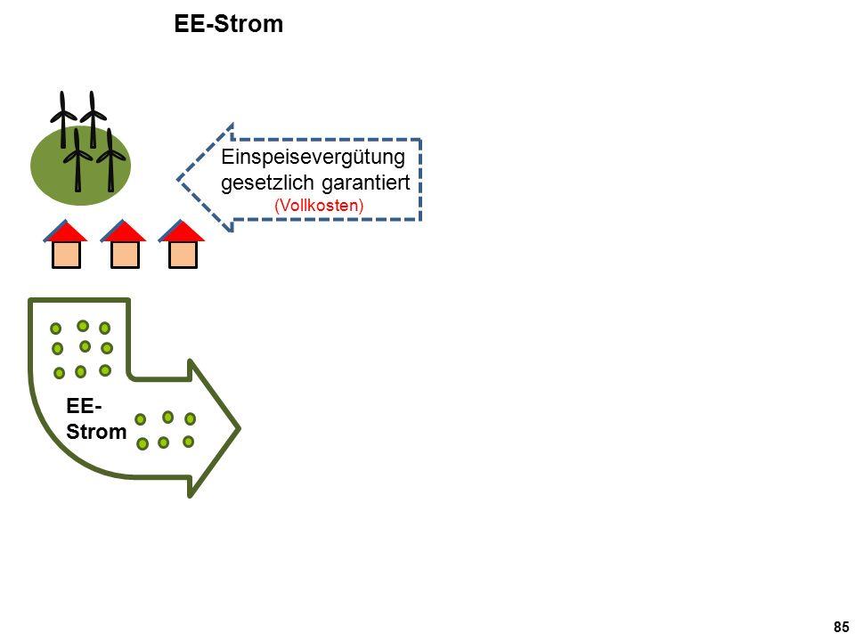 85 EE- Strom Einspeisevergütung gesetzlich garantiert EE-Strom (Vollkosten)