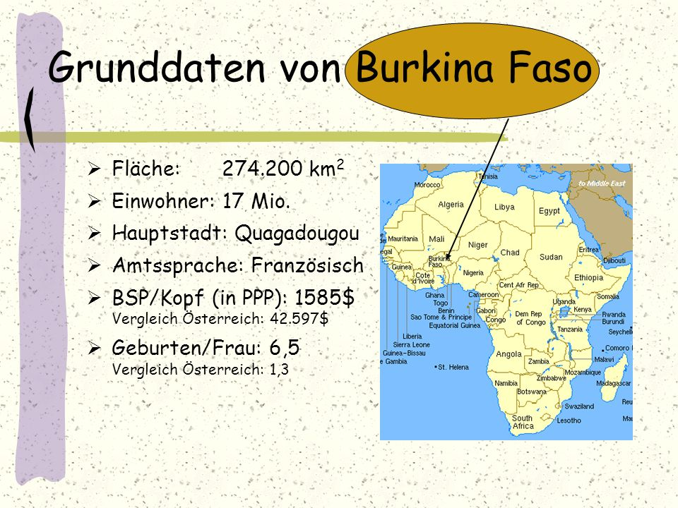 Grunddaten von Burkina Faso  Fläche:274.200 km 2  Einwohner: 17 Mio.