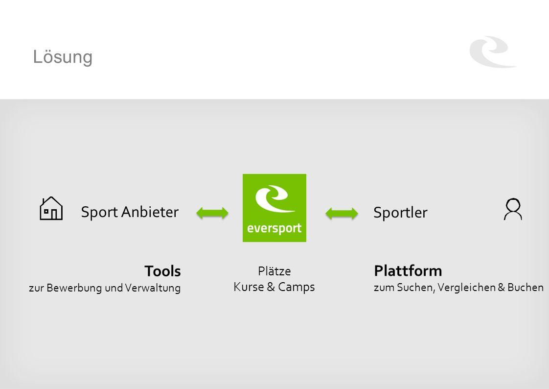 Lösung Tools zur Bewerbung und Verwaltung Plätze Kurse & Camps Plattform zum Suchen, Vergleichen & Buchen Sportler Sport Anbieter