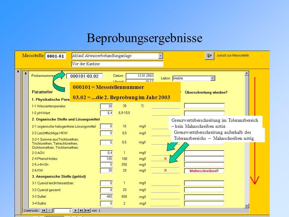 Serienbriefe Für den individuellen Gebrauch wurden via Hyperlink die in MSWord erstellten Serienbriefe mit der Datenbank verbunden