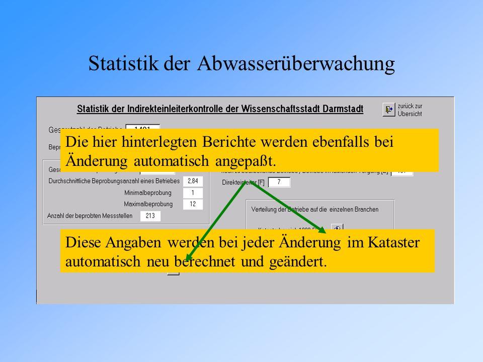 Statistik der Abwasserüberwachung Diese Angaben werden bei jeder Änderung im Kataster automatisch neu berechnet und geändert. Die hier hinterlegten Be