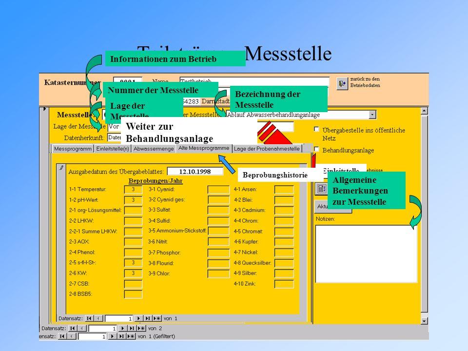 Teilströme - Messstelle Informationen zum Betrieb Nummer der Messstelle Bezeichnung der Messstelle Lage der Messstelle Aktueller Beprobungsauftrag für