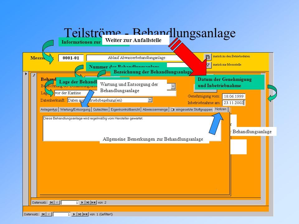 Teilströme - Anfallstelle Informationen zur Behandlungsanlage Nummer der Anfallstelle Lage der Anfallstelle Bezeichnung der Anfallstelle Abwasseranfall der AnfallstelleIn der Anfallstelle eingesetzte StoffgruppenAllgemeine Bemerkungen zur Anfallstelle