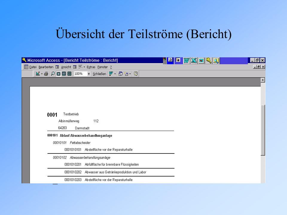 Beprobungsergebnisse Die Beprobungsergebnisse der Messstelle (Übertragen durch eine Schnittstelle) Grenzwertüberschreitung im Toleranzbereich – kein Mahnschreiben nötig.