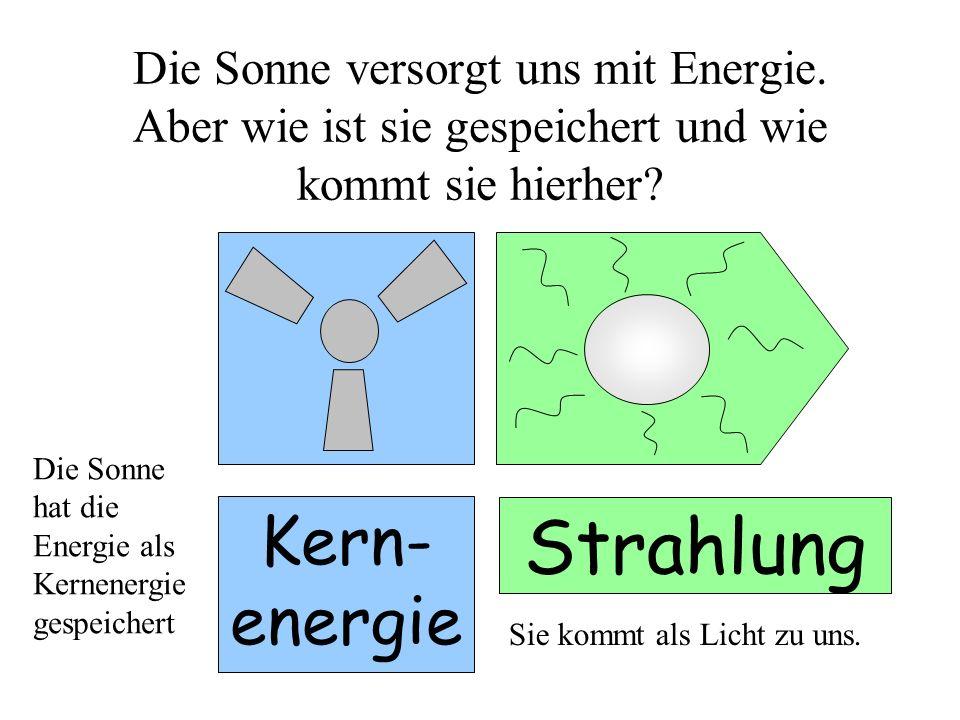 Die Sonne versorgt uns mit Energie. Aber wie ist sie gespeichert und wie kommt sie hierher? Kern- energie Die Sonne hat die Energie als Kernenergie ge