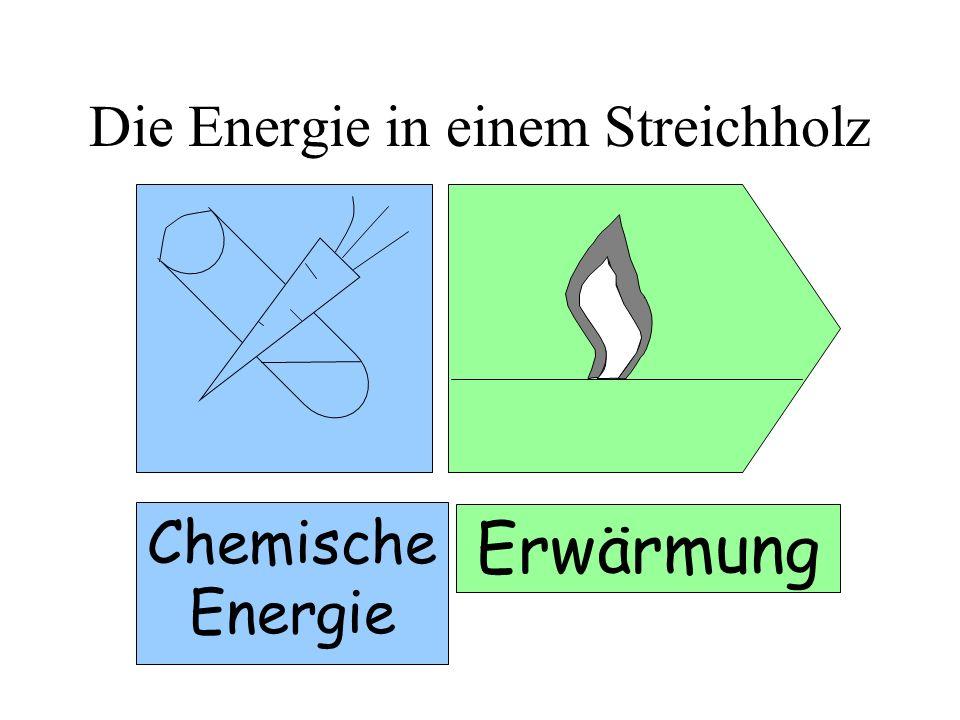 Die Energie in einem Streichholz Erwärmung Chemische Energie