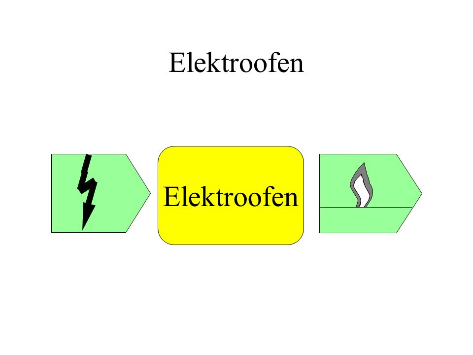 Elektroofen