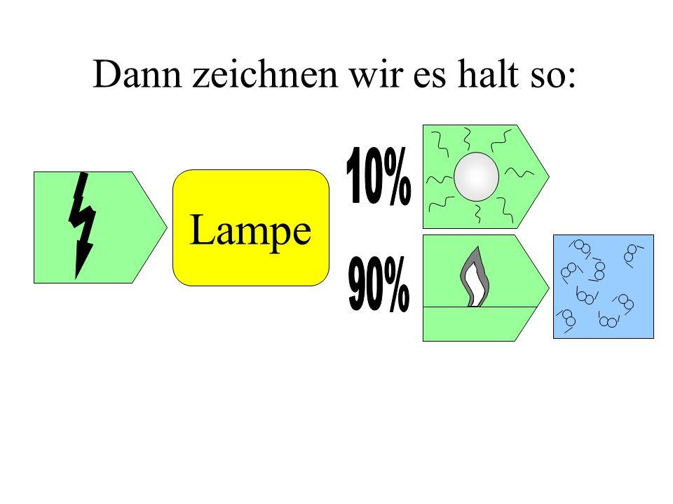 Dann zeichnen wir es halt so: Lampe