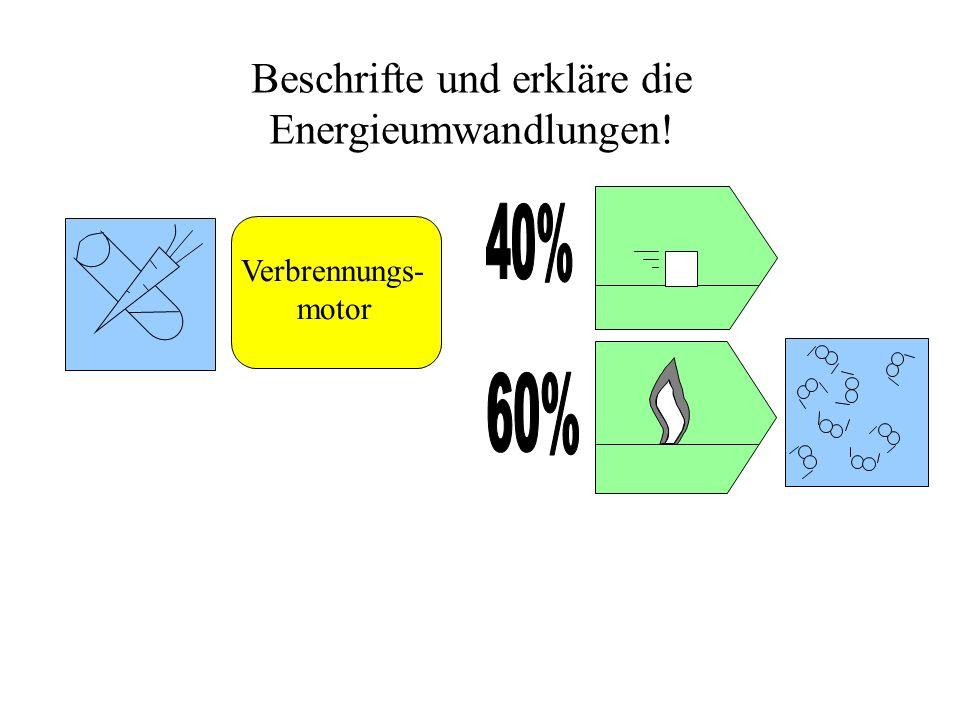 Beschrifte und erkläre die Energieumwandlungen! Verbrennungs- motor