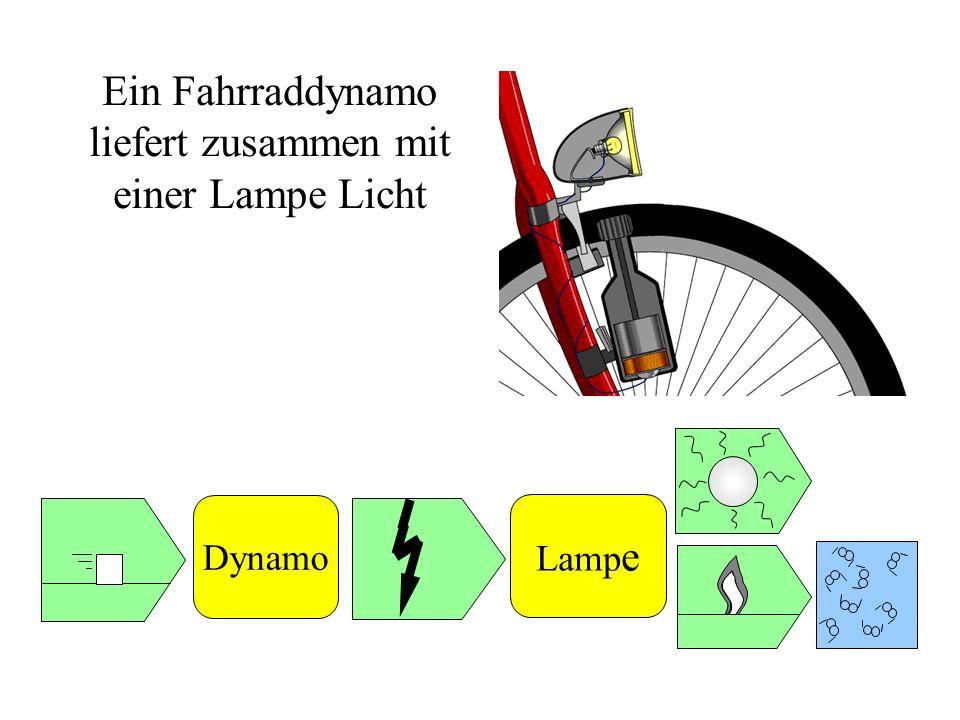 Ein Fahrraddynamo liefert zusammen mit einer Lampe Licht Dynamo Lamp e