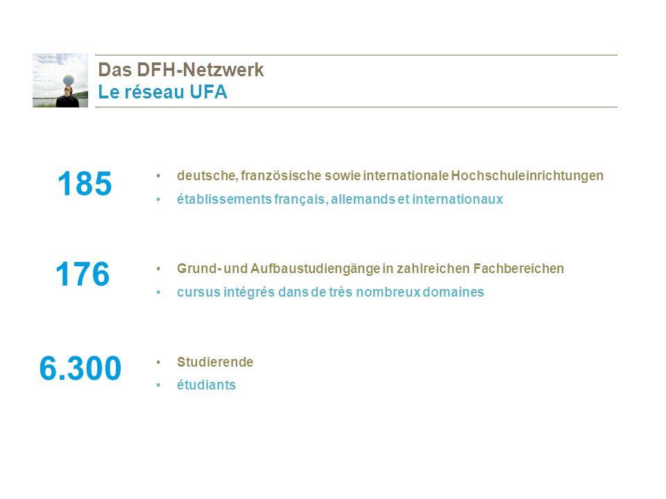 deutsche, französische sowie internationale Hochschuleinrichtungen établissements français, allemands et internationaux Grund- und Aufbaustudiengänge in zahlreichen Fachbereichen cursus intégrés dans de très nombreux domaines Studierende étudiants 185 6.300 176 Das DFH-Netzwerk Le réseau UFA