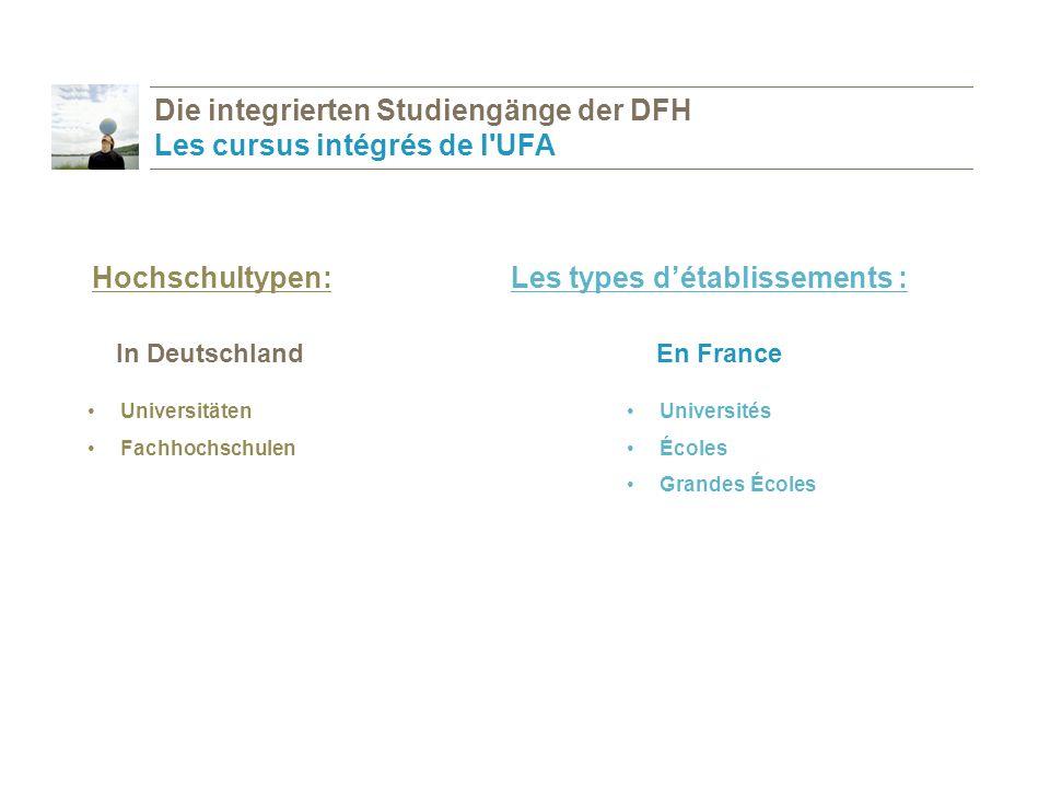 Die DFH-Programme: Standorte Où peut-on étudier avec l UFA?