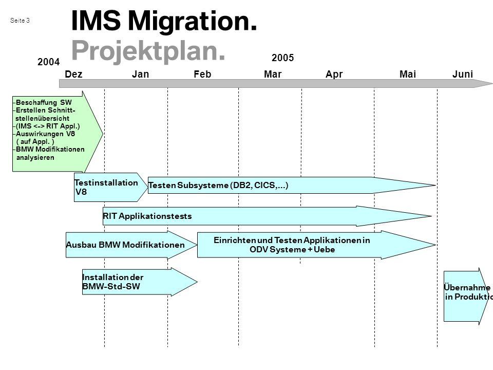 Seite 3 IMS Migration. Projektplan. DezJanFebMarAprMaiJuni 2004 2005 – Beschaffung SW – Erstellen Schnitt- stellenübersicht – (IMS RIT Appl.) – Auswir